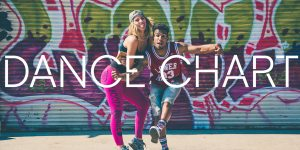 Dance Chart 09.05.2020.